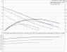 Насос циркуляционный Grundfos UPS 32-40 с гайками